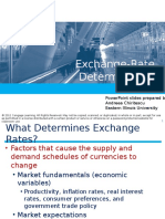 Chapter 12 Exchange-Rate Determination