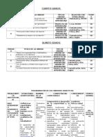 PROGRAMA EDUCACION FISICA 5° 2016