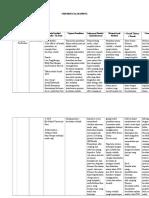 Theoritical Maping Journal PKIP