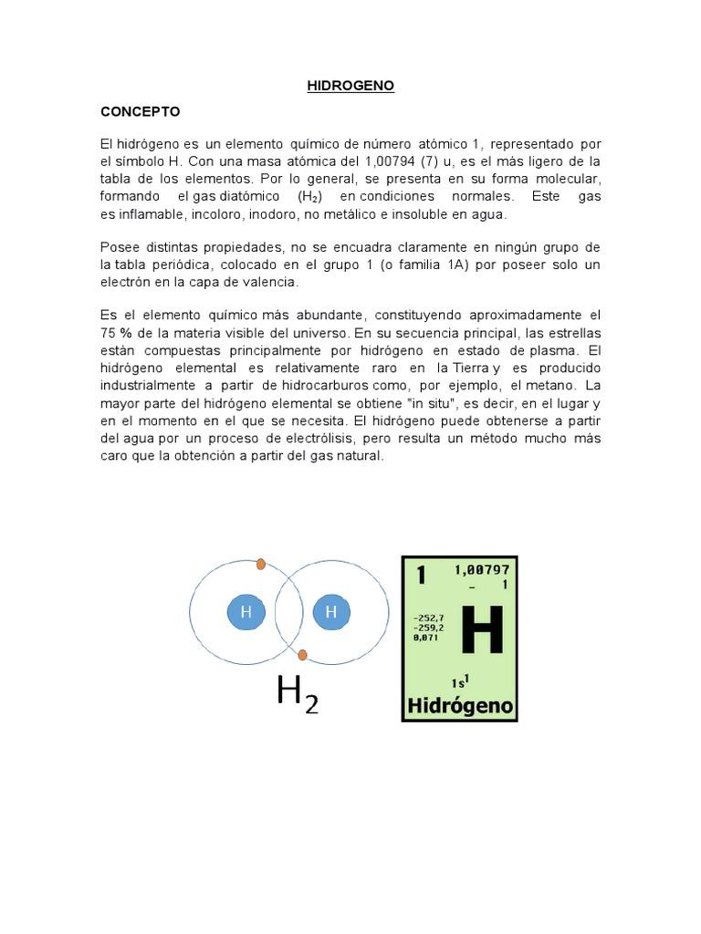 Hidrogeno 1537491429v1 urtaz Images