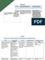 standard 6 goals document annotaion