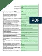 CheatSheet - Grile Sisteme Integrate EBusiness