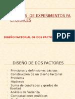 EXPERIMENTOS-FACTORIALES