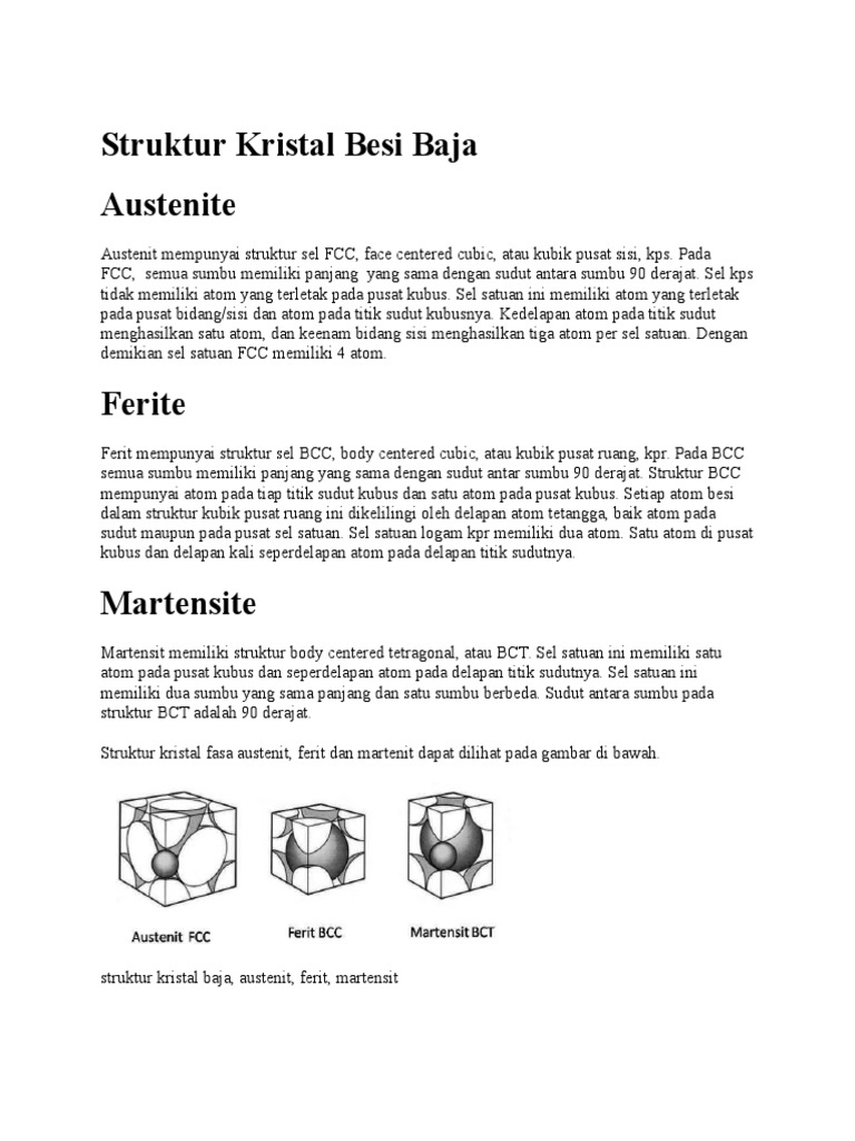 Struktur kristal besi baja austenitecx ccuart Gallery