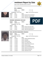 Peoria County booking sheet 05/02/2016