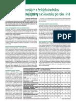 Podiel rakúsko-uhorských a českých úradníkov na vzniku finančnej správy na Slovensku po roku 1918 (Colné aktuality 3-4/2010)