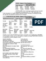 SOME REGULAR VERBS.docx