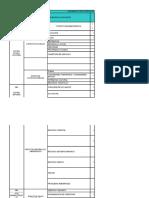 Variables Potencialidades Micro ZEE 2