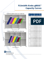gMAX_CapacityCurves3
