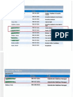 Political Staff Directory