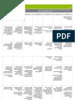 Timeslot Planer und Notizen für Mai 2016