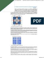 Modelo Creación Del Conocimiento en Las Organizaciones