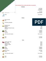 Esempio Stampa Dieta