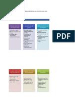 DIPLOMADO FORMACION INTEGRAL DE OFICIAL DE PROTECCION CP1.docx