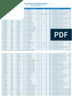 Relacion Total de Ingresantes Incluyendo Ad. Nacional 10-07-2015