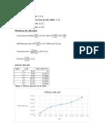 datos de extracción de DNA