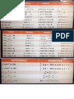 Tabelle Integral