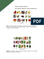 Los 94 Alimentos Con Demostrado Poder Anticáncer