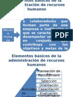 elementosesencialesdelaarhpowerpoint-110602121309-phpapp02.pptx