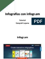 Tutorial Infografías Con Infogr.am