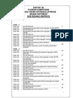 UJIKOMPETENSI DIS (XXXX.XXXX.XXX).pdf