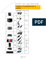 lachyr summary of types of peripherals and cables associated c3idmt