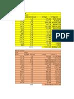 polimeros datos