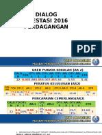 DIALOG PRESTASI PDG 2016.ppt