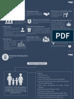 01-Infographic PP 78 2015 Pengupahan