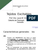 Bioelectr y Tej Excitables - 2015
