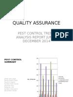 Pest Control Trend Analysis