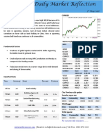 Live Data and Charts of Commodity Market