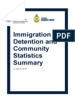 Immigration detention statistics summary