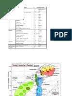 Ashbys Material Selection Chart