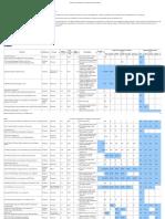 Comparison of Metadata Editors