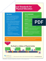 physically literate individual and national pe k-12 standards