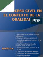 El Proceso Civil