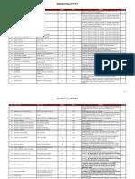 Planificacion PLV 2.0