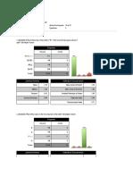 edu360 16sp asmt2 ady - clicker questions data