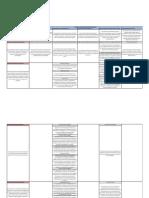 003 Resumen Procesos PMBoK