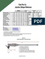 YokePenCo - Oblique Comparison Chart