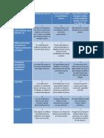 PIA Unidad 4 Contexto