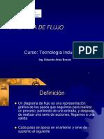 10. Diagrama de Flujo.pdf