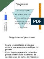 Otros Diagramas HMaq
