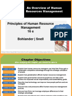 1. Introduction of Hrm