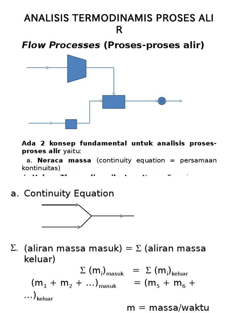 Analisis termodinamis proses alir enthalpy heat ccuart Image collections