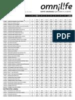 lista de precios omnilife.pdf