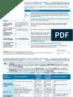 SASUL First Health Summary of Policy