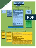 mapaconceptualfeudalismo.pdf