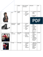 Shot List PDF